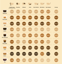 3CoffeeData_16_How-Much-is-a-Cup-of-Coffee-_680_72ppi