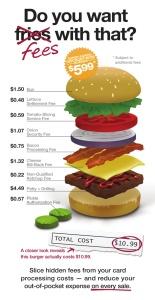 costofburger-12544779969899-phpapp03-thumbnail-4